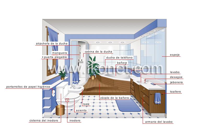 casa > fontanería > cuarto de baño imagen - Diccionario Visual
