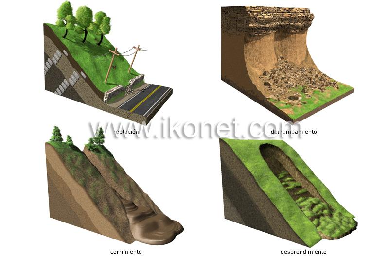 http://www.ikonet.com/es/diccionariovisual/images/esp/desprendimientos-de-tierras-301040.jpg