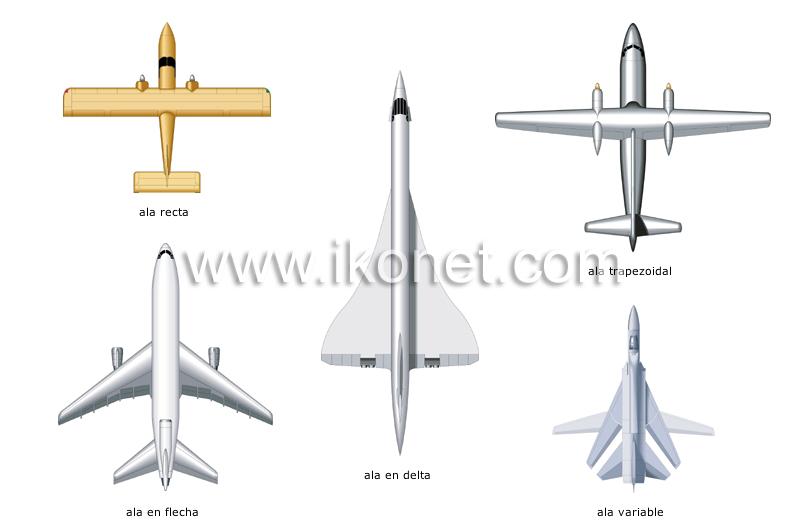 Transporte Y Vehículos Transporte Aéreo Diferentes