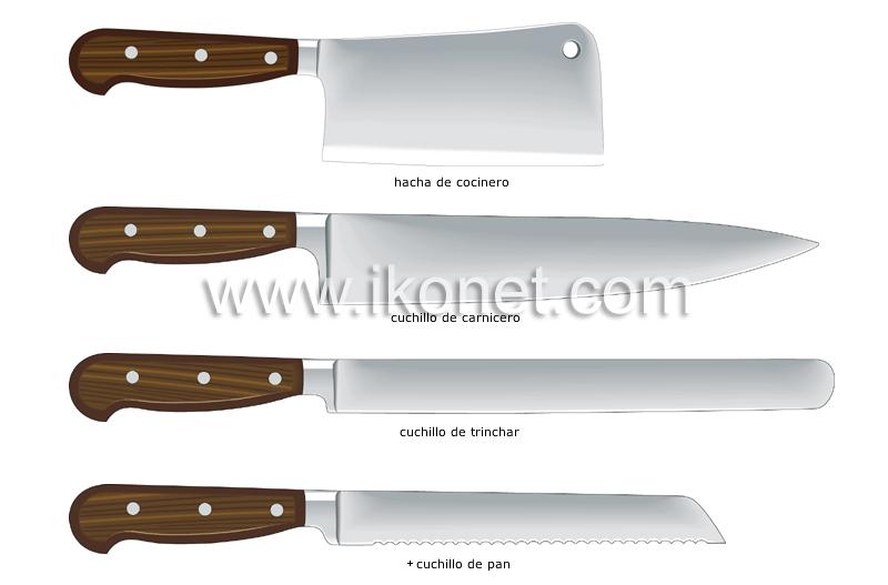 Productos alimenticios y de cocina cocina utensilios for Utensilios para chef