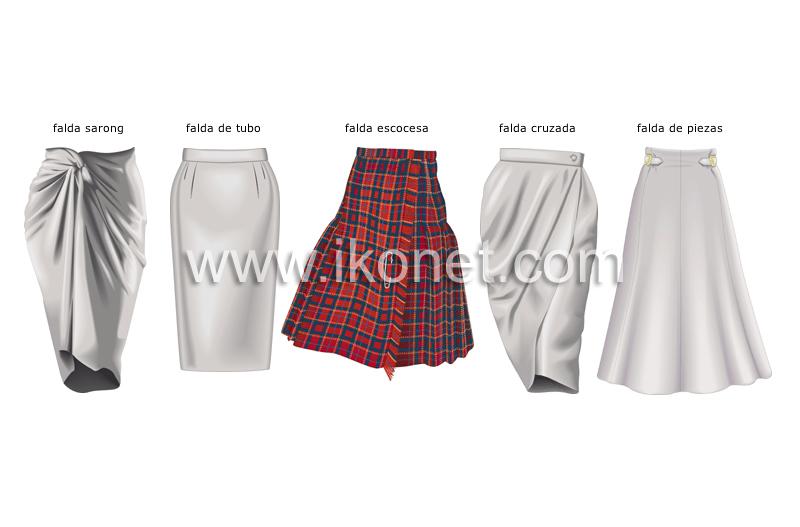 1f1022d9c4 vestido   ropa de mujer   ejemplos de faldas imagen - Diccionario Visual