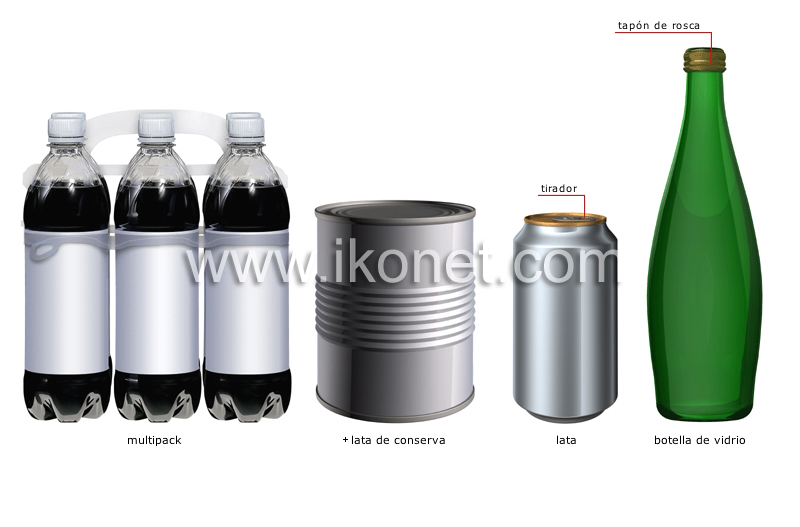 Productos alimenticios y de cocina cocina envases for Productos para cocina