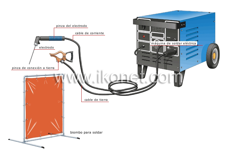 bricolaje > herramientas de soldadura > equipo de soldadura eléctrica