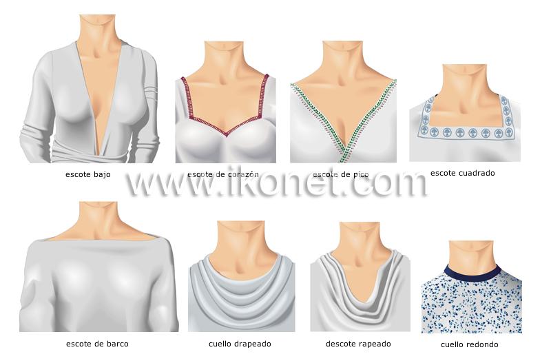 vestido > ropa de mujer > escotes imagen - Diccionario Visual