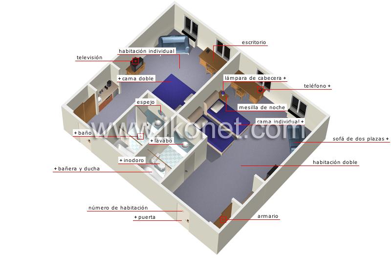 sociedad > ciudad > hotel > habitación de hotel imagen  ~ Vocabulario Cuarto De Hotel