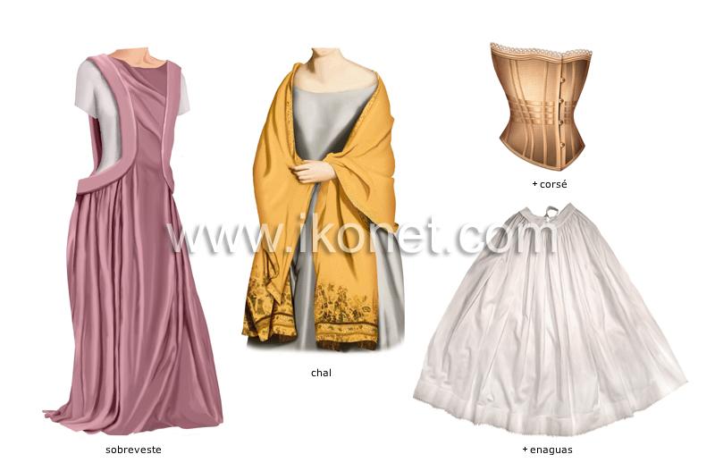 885800eee4 vestido   indumentaria antigua imagen - Diccionario Visual