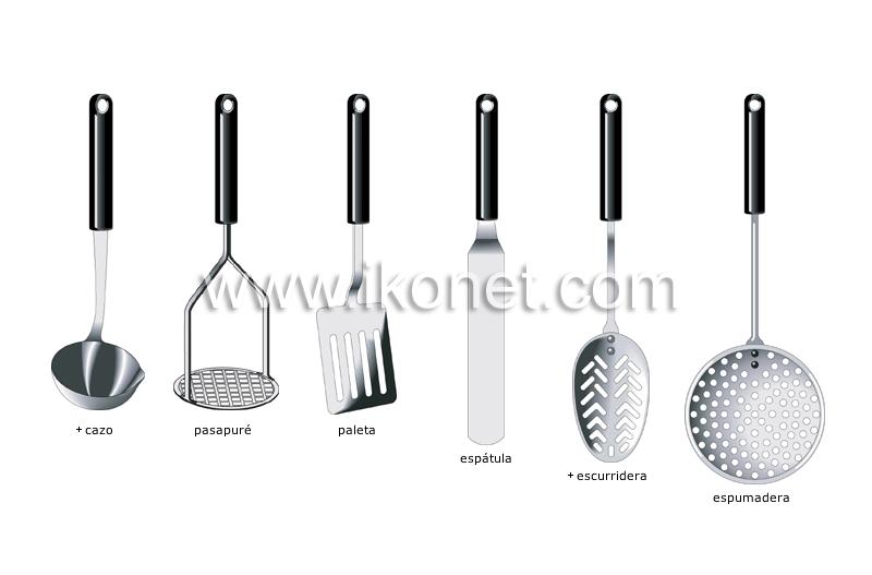 Productos alimenticios y de cocina cocina utensilios for Juego utensilios cocina