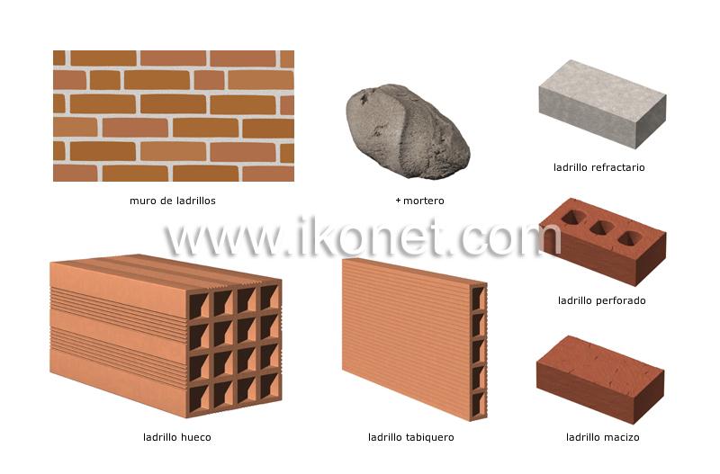 Bricolaje Y Jardiner 237 A Gt Bricolaje Gt Materiales B 225 Sicos