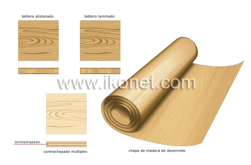Bricolaje y jardiner a bricolaje madera l minas y - Laminas de madera ...