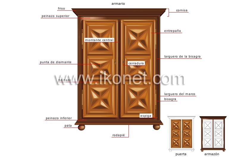 Armario Suspenso Escritorio ~ casa> mobiliario para el hogar> muebles contenedores imagen Diccionario Visual