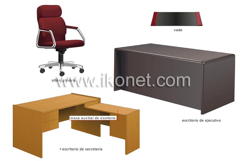 Comunicaciones y ofim tica automatizaci n de la oficina for 10 muebles de oficina en ingles