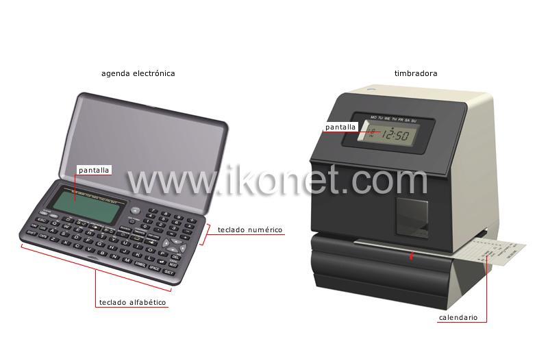 Comunicaciones y ofim tica automatizaci n de la oficina - Oficina electronica de empleo ...