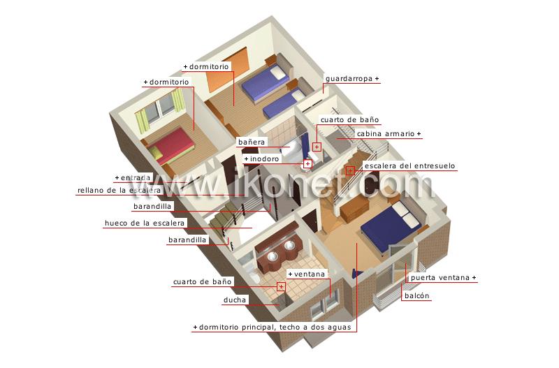 casa estructura de una casa habitaciones principales On casa de diseno traduccion ingles