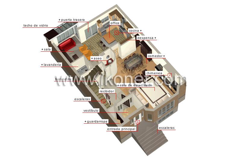 Casa estructura de una casa habitaciones principales - Planta baja en ingles ...