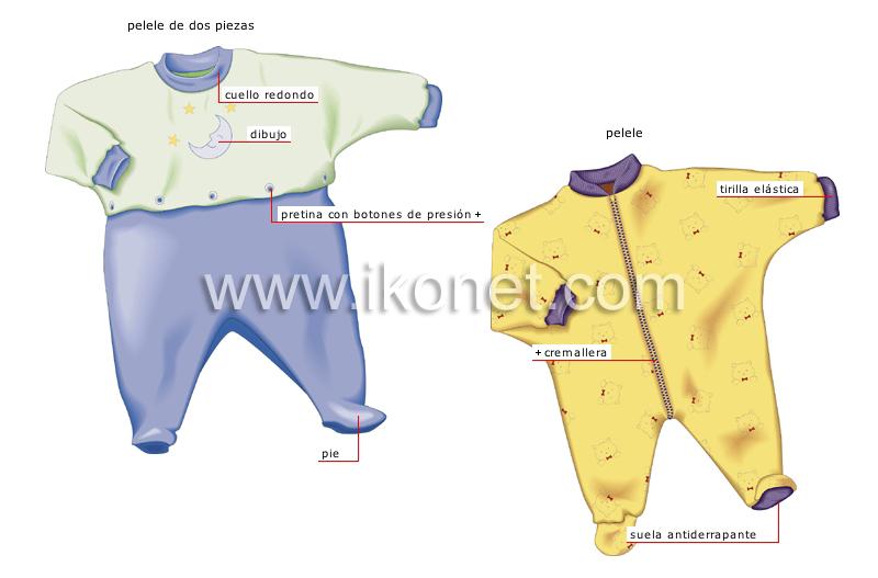 la ropa de bebe en ingles