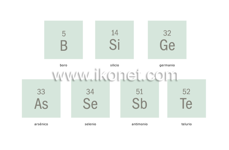 Quimica metaloides metaloides o semimetales urtaz Image collections