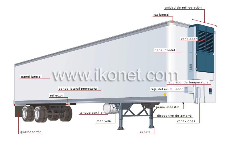 Transporte Y Veh 237 Culos Gt Transporte Terrestre Gt Camiones