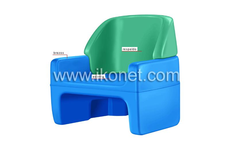 Casa mobiliario para el hogar muebles infantiles - Mobiliario para el hogar ...