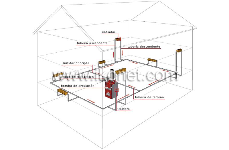 Casa calefacci n sistema de agua caliente a presi n - Sistema de calefaccion por agua ...