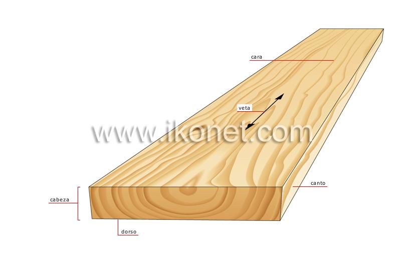Taller de madera - Tablas de madera a medida ...