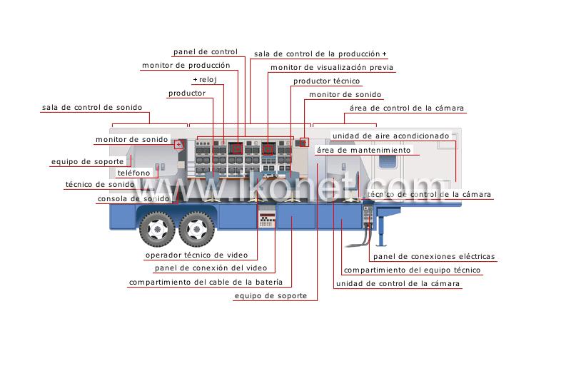 Comunicaciones Y Ofim 225 Tica Gt Comunicaciones Gt Televisi 243 N