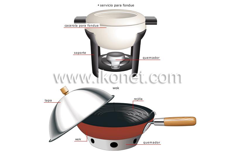 Productos alimenticios y de cocina cocina utensilios - Utensilios de cocina ecologicos ...