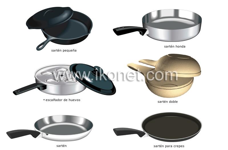 Productos alimenticios y de cocina cocina utensilios for Kitchen utensils in spanish