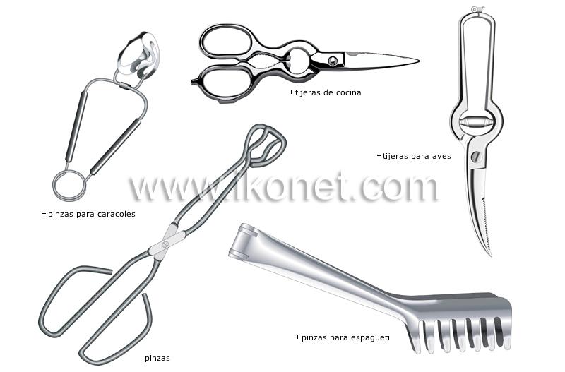Productos alimenticios y de cocina cocina utensilios - Ustensile cuisine en c ...