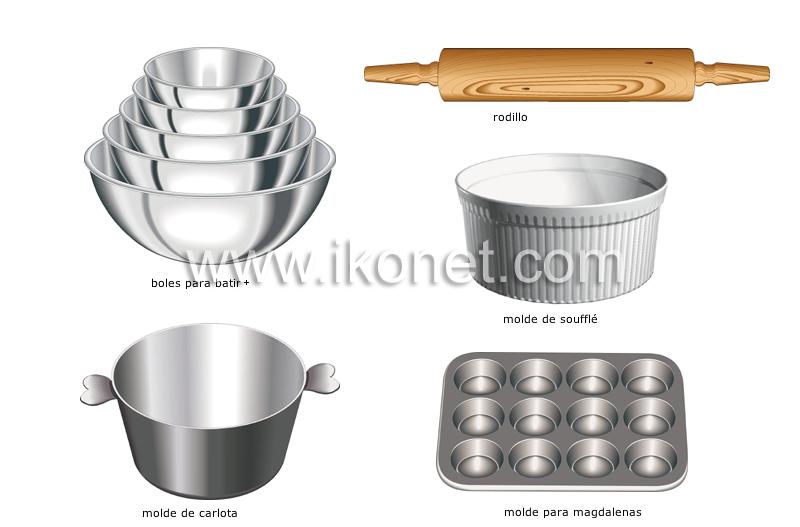 Productos alimenticios y de cocina cocina utensilios for Remates articulos de cocina