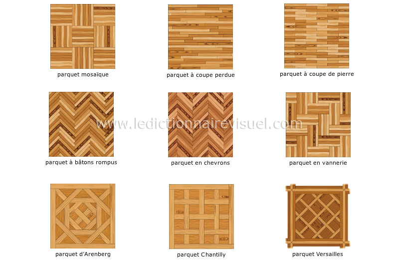 Top maison > structure d'une maison > parquet > arrangements des  WC18