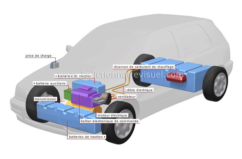 transport et machinerie transport routier automobile. Black Bedroom Furniture Sets. Home Design Ideas