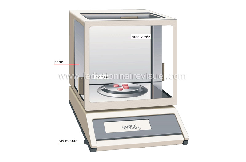 science appareils de mesure mesure de la masse. Black Bedroom Furniture Sets. Home Design Ideas