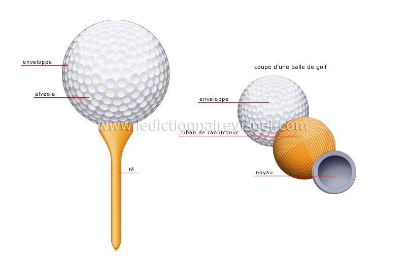 sports et jeux sports de pr cision golf balle de. Black Bedroom Furniture Sets. Home Design Ideas