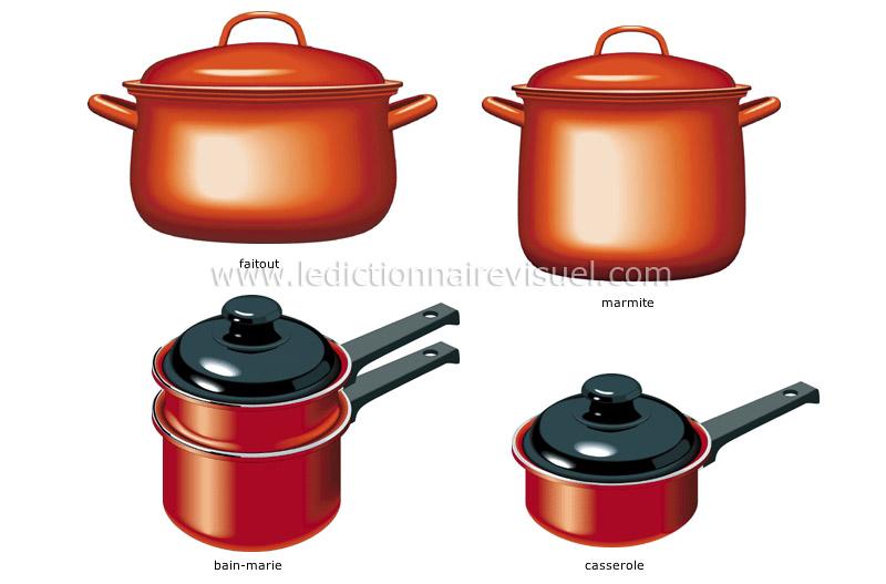 Alimentation et cuisine cuisine batterie de cuisine - La batterie de cuisine ...