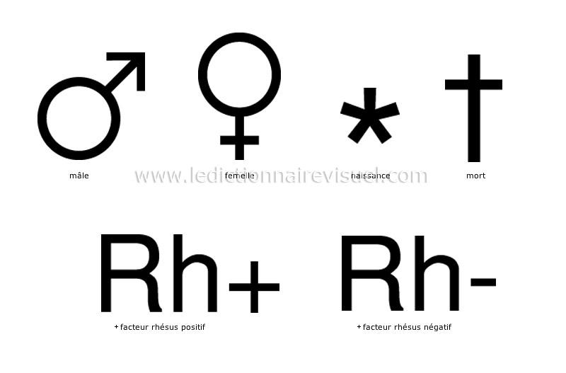 science > symboles scientifiques usuels > biologie image ...