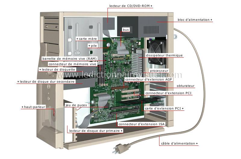 Communications Et Bureautique Bureautique Micro Ordinateur