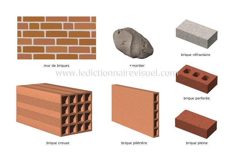 bricolage et jardinage bricolage mat riaux de base brique image dictionnaire visuel. Black Bedroom Furniture Sets. Home Design Ideas