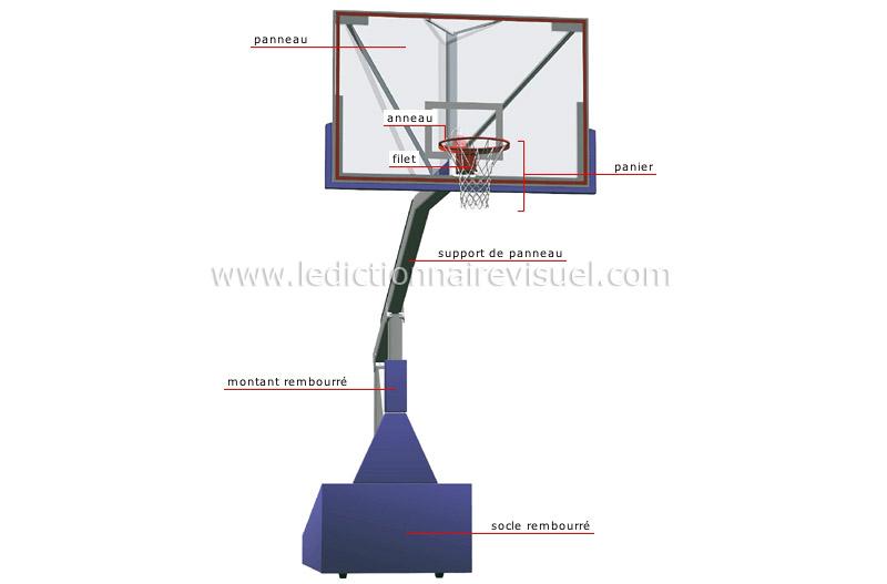 Sports Et Jeux Sports De Balle Et De Ballon Basketball But