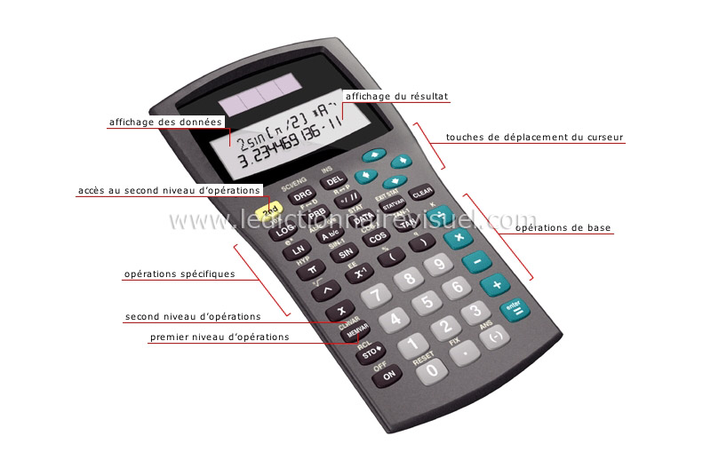 telecharger calculatrice scientifique