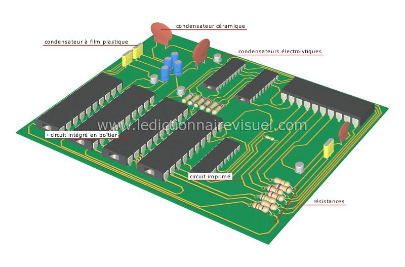 science physique lectricit et magn tisme lectronique carte de circuit imprim image. Black Bedroom Furniture Sets. Home Design Ideas