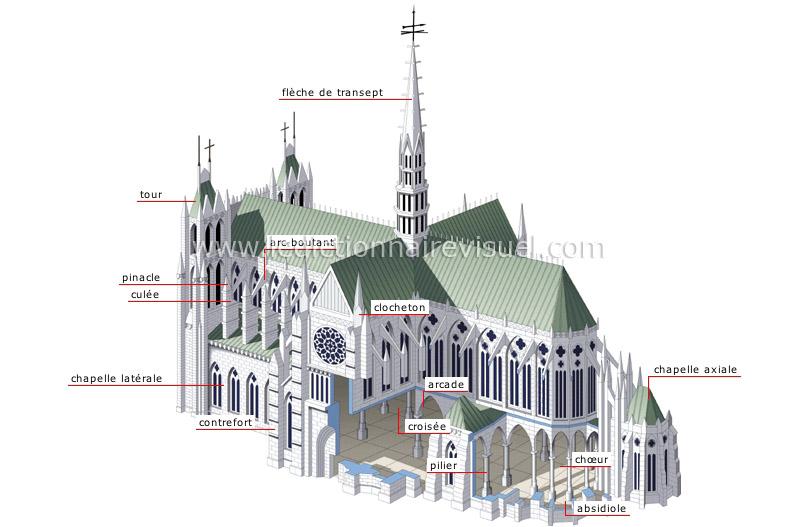 Arts et architecture architecture cath drale cath drale gothiq - Une cathedrale gothique ...