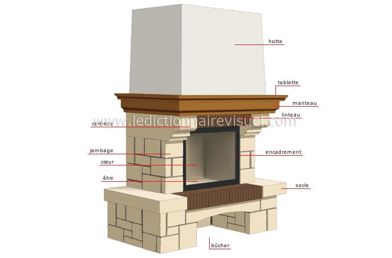 Maison chauffage chauffage au bois chemin e foyer - Peinture pour hotte de cheminee ...