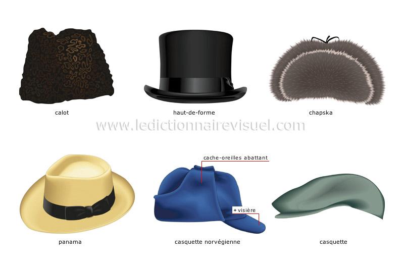 Vetements Coiffure Coiffures D Homme Image Dictionnaire Visuel