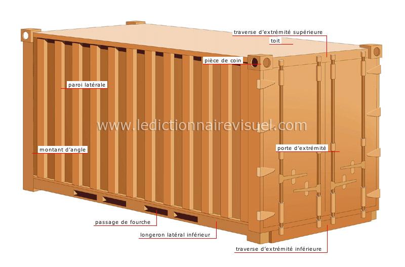 Transport Et Machinerie Gt Manutention Gt Conteneur Image Dictionnaire Visuel