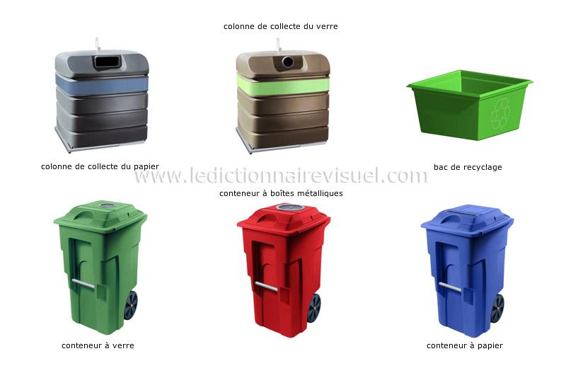 terre environnement tri s lectif des d chets conteneurs de collecte s lective image. Black Bedroom Furniture Sets. Home Design Ideas