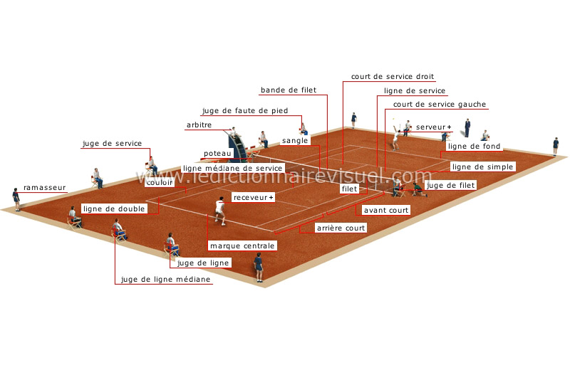 sports et jeux sports de raquette tennis court image dictionnaire visuel. Black Bedroom Furniture Sets. Home Design Ideas