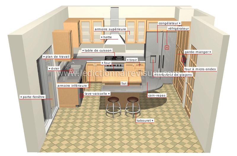 alimentation et cuisine cuisine cuisine image dictionnaire visuel. Black Bedroom Furniture Sets. Home Design Ideas