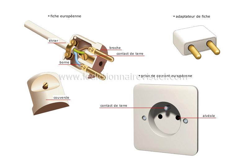 maison lectricit dispositifs de contact image. Black Bedroom Furniture Sets. Home Design Ideas