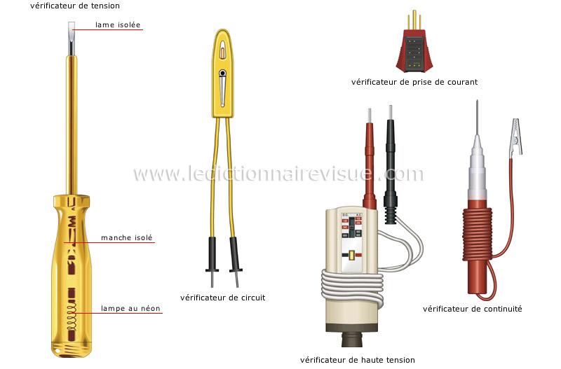 Bricolage et jardinage bricolage lectricit outils image dictionnaire visuel - Prise electrique en anglais ...