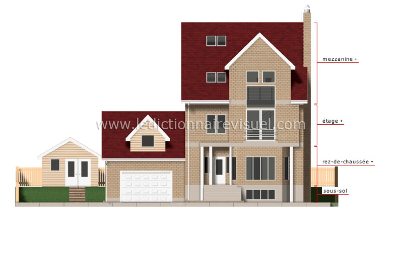 maison structure d une maison principales pi ces d une. Black Bedroom Furniture Sets. Home Design Ideas
